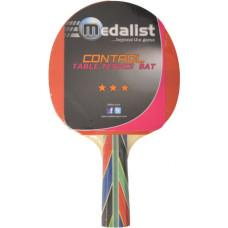 Medalist Control